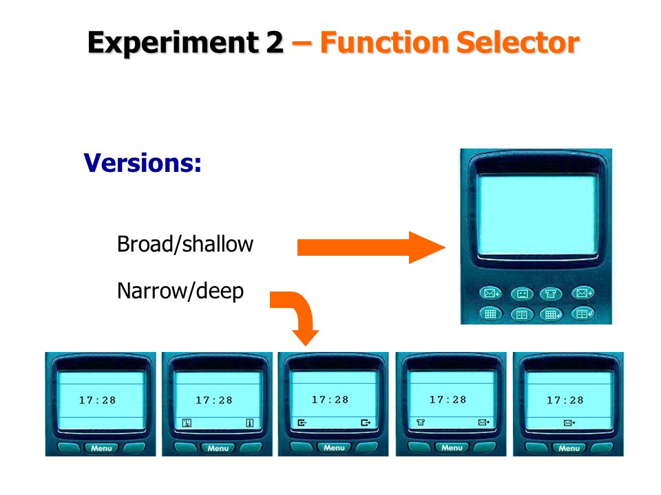 Experiment 2 – Function Selector Versions: Broad/shallow Narrow/deep