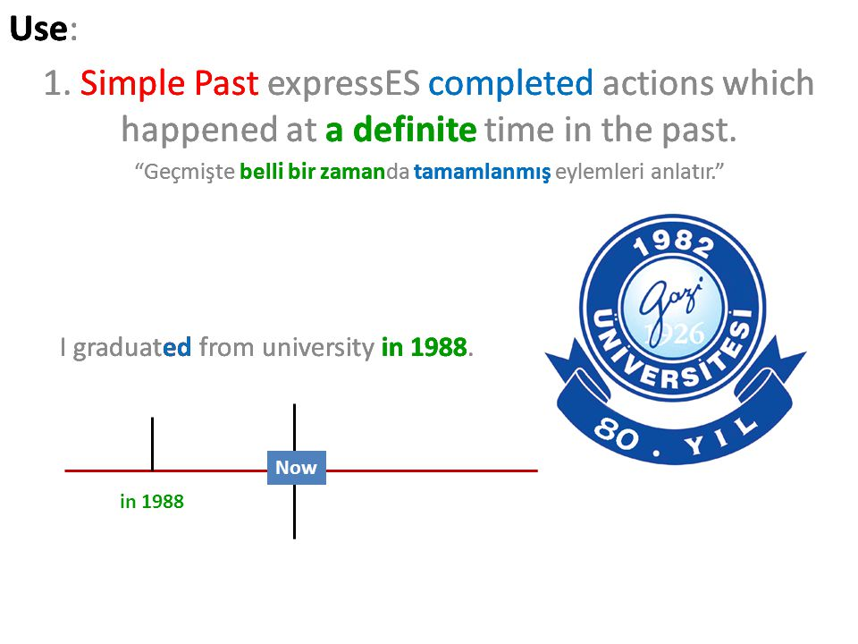 Use: 1. Simple Past expressES completed actions which happened at a definite time in the past.