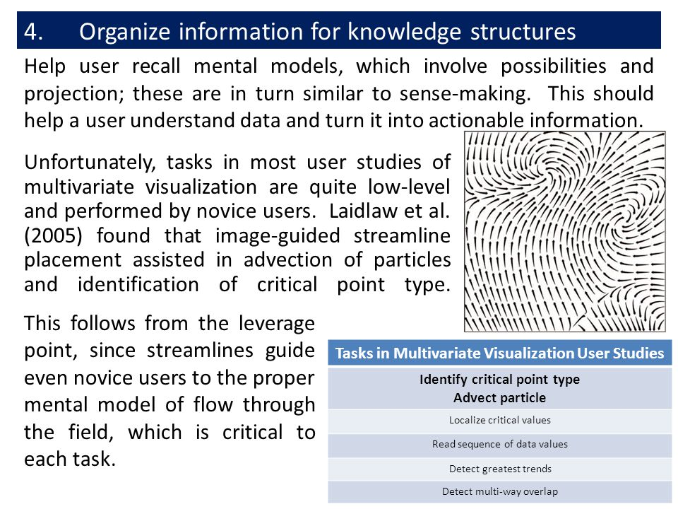 4.Organize information for knowledge structures Help user recall mental models, which involve possibilities and projection; these are in turn similar to sense-making.