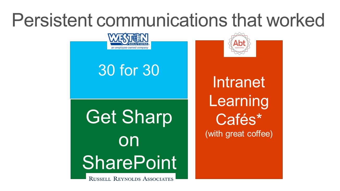 30 for 30 Get Sharp on SharePoint Intranet Learning Cafés* (with great coffee)