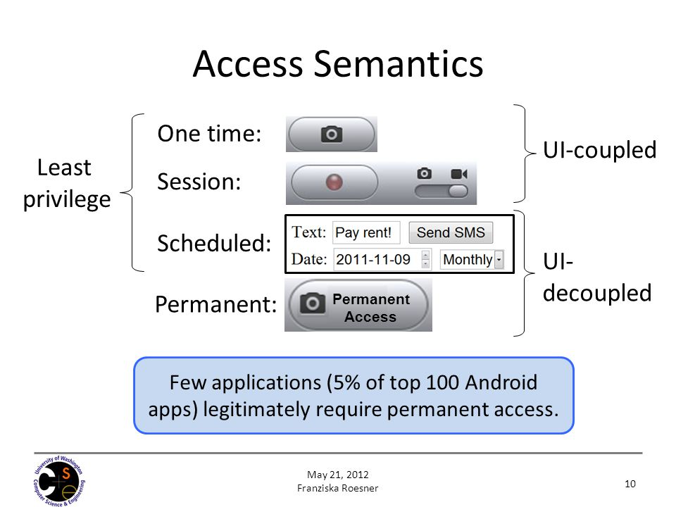 Access Semantics 10 May 21, 2012 Franziska Roesner One time: Session: Scheduled: Permanent: UI-coupled UI- decoupled Least privilege Permanent Access Few applications (5% of top 100 Android apps) legitimately require permanent access.