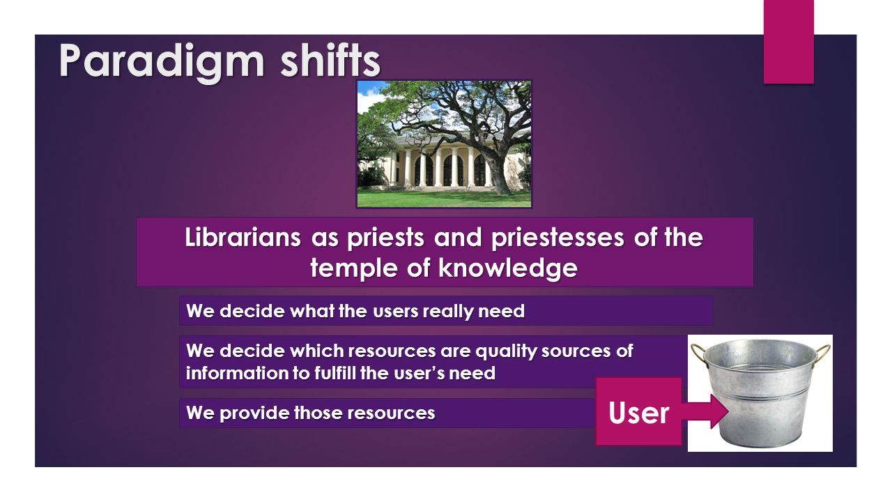 Paradigm shifts Librarians as priests and priestesses of the temple of knowledge We decide what the users really need We decide which resources are quality sources of information to fulfill the user's need We provide those resources User