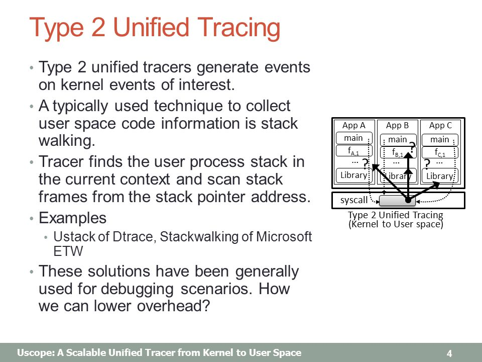 Uscope: A Scalable Unified Tracer from Kernel to User Space Type 2 Unified Tracing Type 2 unified tracers generate events on kernel events of interest.
