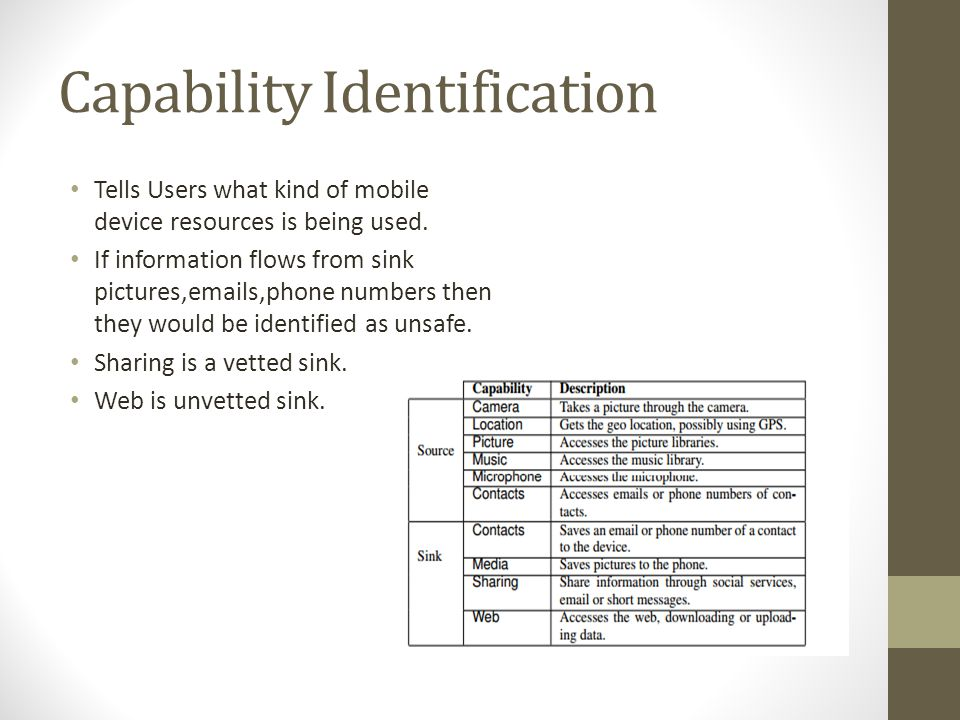 Capability Identification Tells Users what kind of mobile device resources is being used.