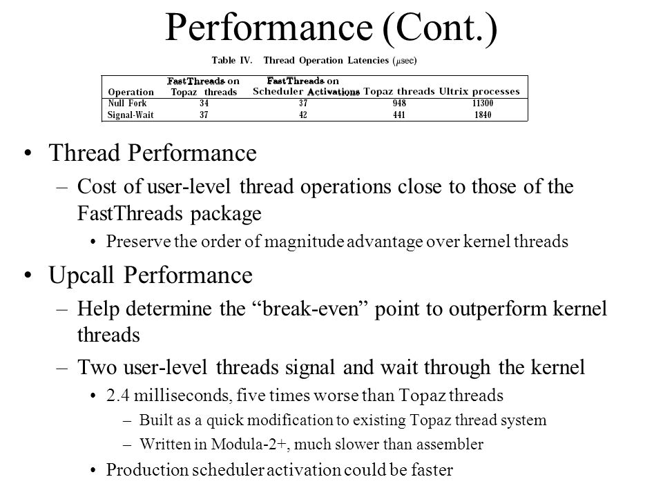 Performance (Cont.) Thread Performance –Cost of user-level thread operations close to those of the FastThreads package Preserve the order of magnitude advantage over kernel threads Upcall Performance –Help determine the break-even point to outperform kernel threads –Two user-level threads signal and wait through the kernel 2.4 milliseconds, five times worse than Topaz threads –Built as a quick modification to existing Topaz thread system –Written in Modula-2+, much slower than assembler Production scheduler activation could be faster