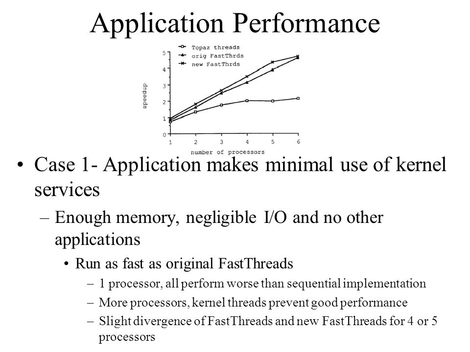 Application Performance Case 1- Application makes minimal use of kernel services –Enough memory, negligible I/O and no other applications Run as fast as original FastThreads –1 processor, all perform worse than sequential implementation –More processors, kernel threads prevent good performance –Slight divergence of FastThreads and new FastThreads for 4 or 5 processors