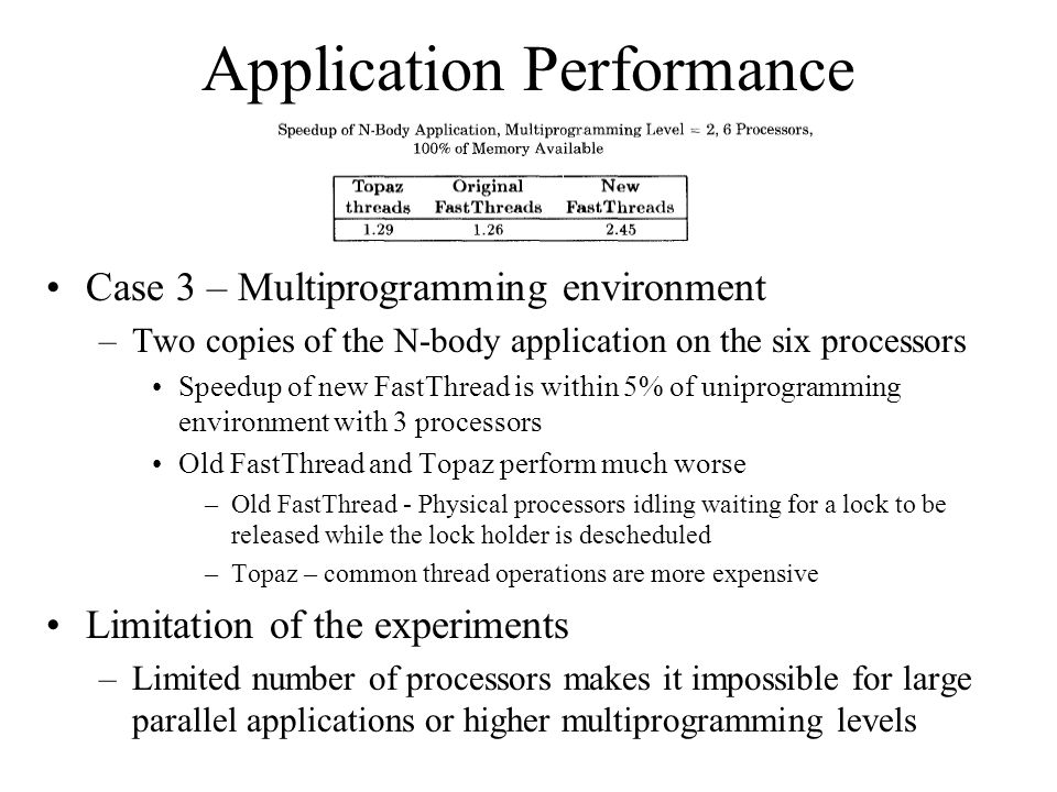 Application Performance Case 3 – Multiprogramming environment –Two copies of the N-body application on the six processors Speedup of new FastThread is within 5% of uniprogramming environment with 3 processors Old FastThread and Topaz perform much worse –Old FastThread - Physical processors idling waiting for a lock to be released while the lock holder is descheduled –Topaz – common thread operations are more expensive Limitation of the experiments –Limited number of processors makes it impossible for large parallel applications or higher multiprogramming levels
