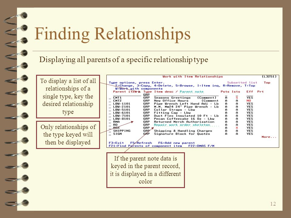 11 Finding Relationships 4 Entry capable line for sub-setting the list to include only desired relationships –Parent items starting with specific characters –A specific item relationship type –Parent items whose keyed note fields contain a specific character string –All parent records that have a specific status 4 A function key to find all relationships that contain a specific item as a component