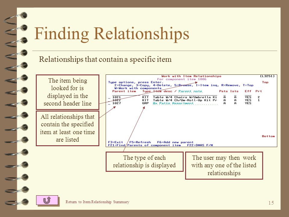 14 Finding Relationships Use function key F21=Find parents of component item to find all relationships that contain a specific item After pressing F21, the Find Parents of Component Item window is displayed Key the item number that you are looking for Then press the Enter key to see the list of relationships