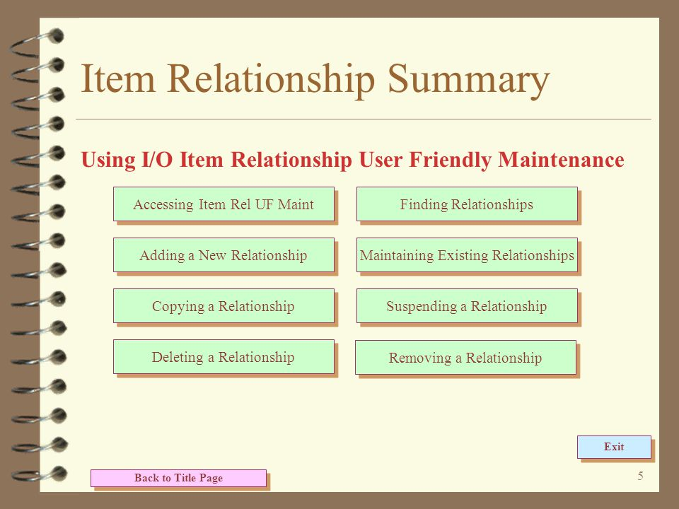 4 Item Relationship 4 A work with option is available for displaying an explosion of an existing relationship 4 Options on explosion screen allow user to browse and/or work with listed components as well as inserting new components 4 Function keys on explosion screen provide typical screen navigation including adding new components to the end of the relationship