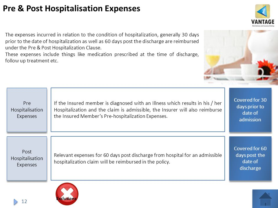 12 Pre & Post Hospitalisation Expenses If the Insured member is diagnosed with an Illness which results in his / her Hospitalization and the claim is admissible, the Insurer will also reimburse the Insured Member's Pre-hospitalization Expenses.