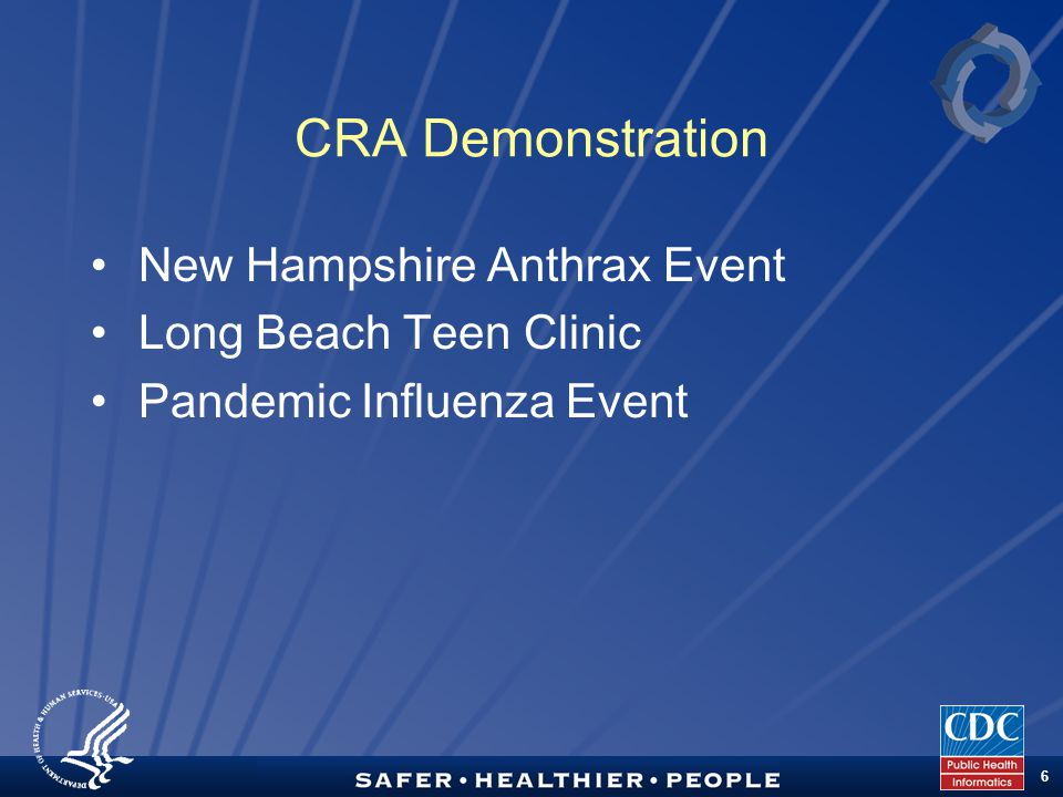 TM 6 CRA Demonstration New Hampshire Anthrax Event Long Beach Teen Clinic Pandemic Influenza Event