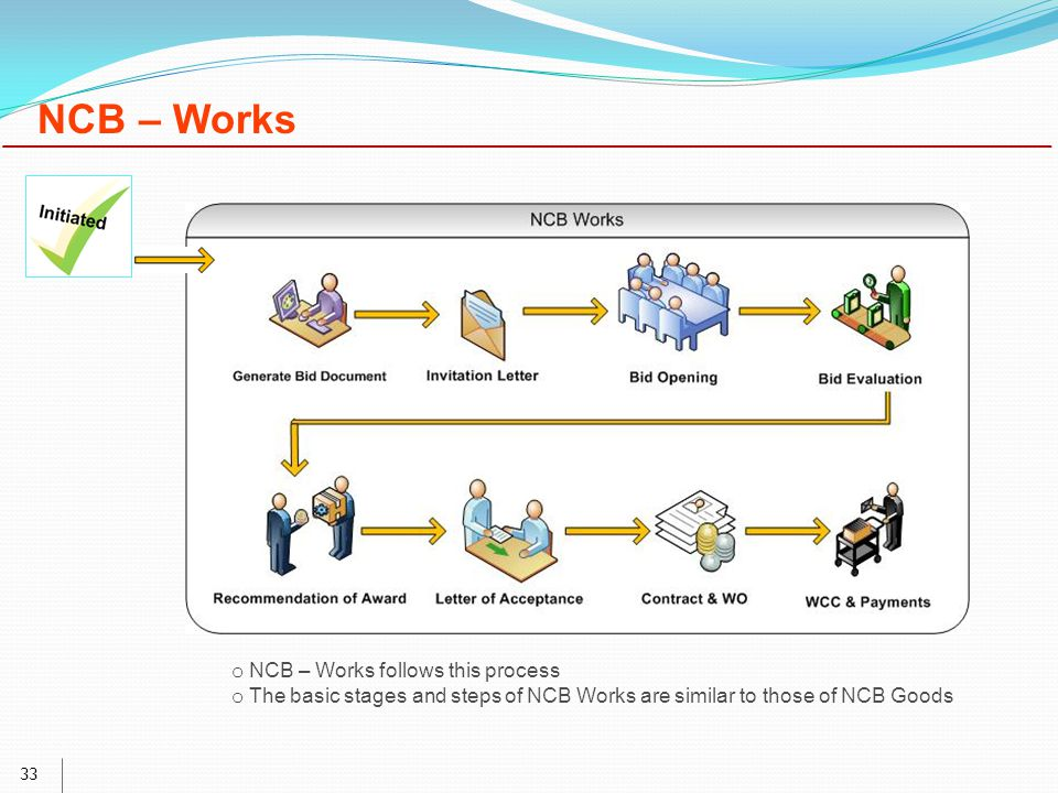 33 NCB – Works o NCB – Works follows this process o The basic stages and steps of NCB Works are similar to those of NCB Goods