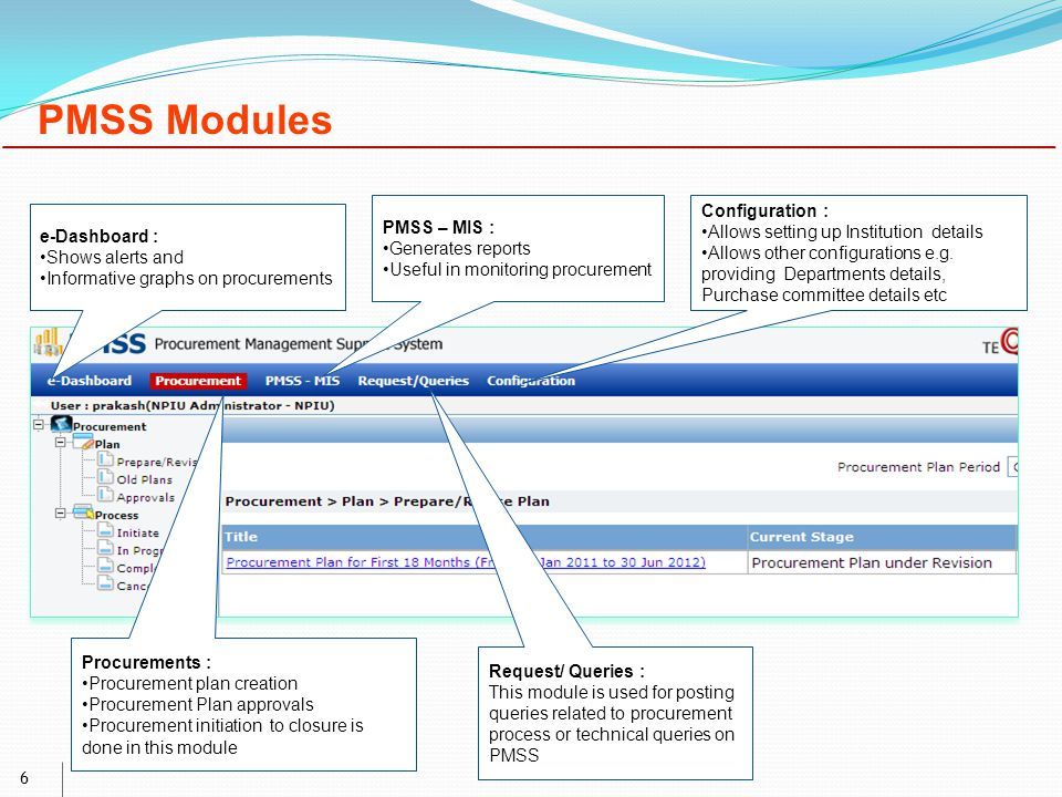 6 PMSS Modules Configuration : Allows setting up Institution details Allows other configurations e.g.