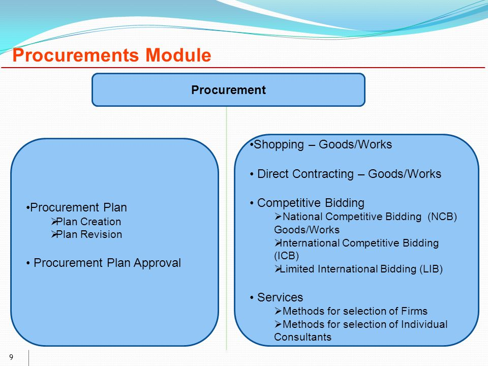 9 Procurements Module Procurement Procurement Plan  Plan Creation  Plan Revision Procurement Plan Approval Shopping – Goods/Works Direct Contracting – Goods/Works Competitive Bidding  National Competitive Bidding (NCB) Goods/Works  International Competitive Bidding (ICB)  Limited International Bidding (LIB) Services  Methods for selection of Firms  Methods for selection of Individual Consultants