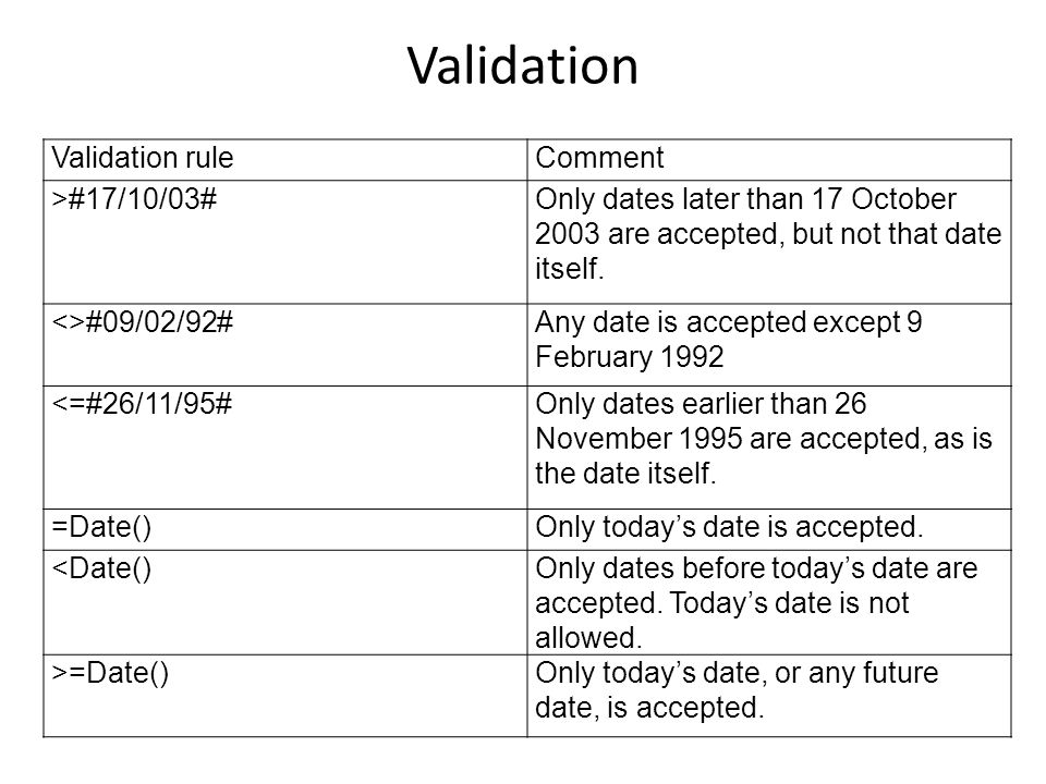 Validation Validation ruleComment >#17/10/03#Only dates later than 17 October 2003 are accepted, but not that date itself.