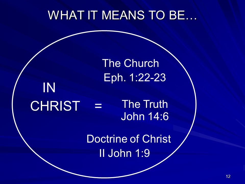 12 WHAT IT MEANS TO BE… IN CHRIST= The Church Eph.