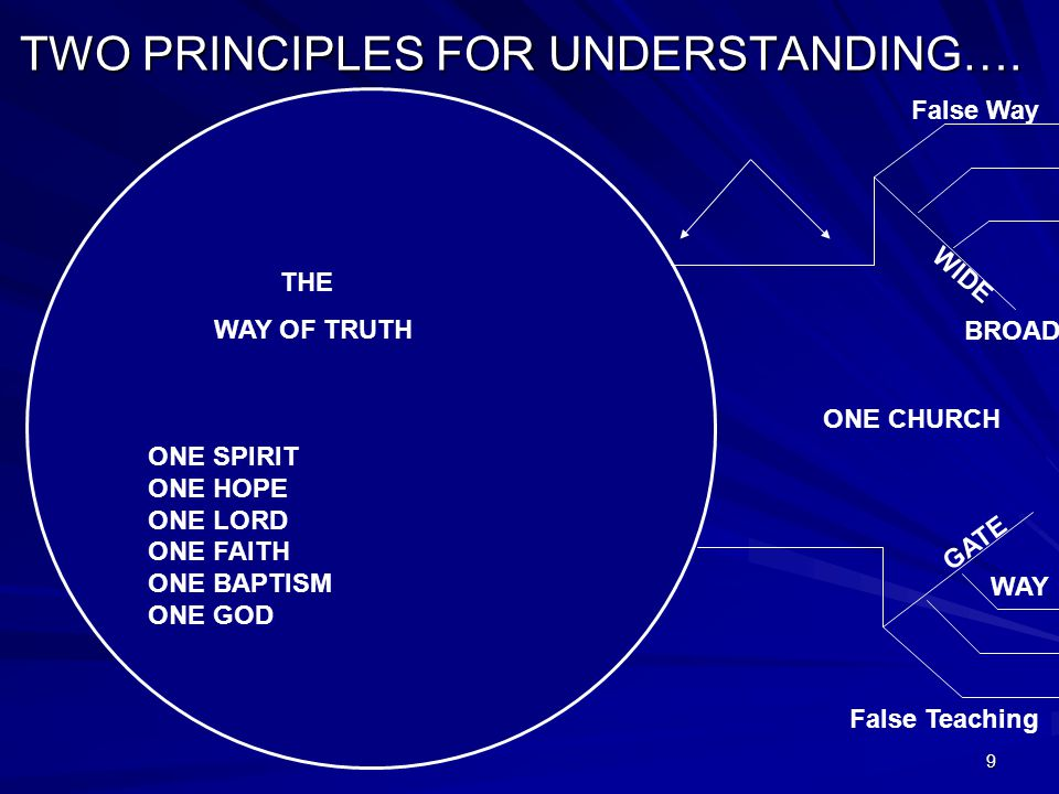 9 TWO PRINCIPLES FOR UNDERSTANDING….