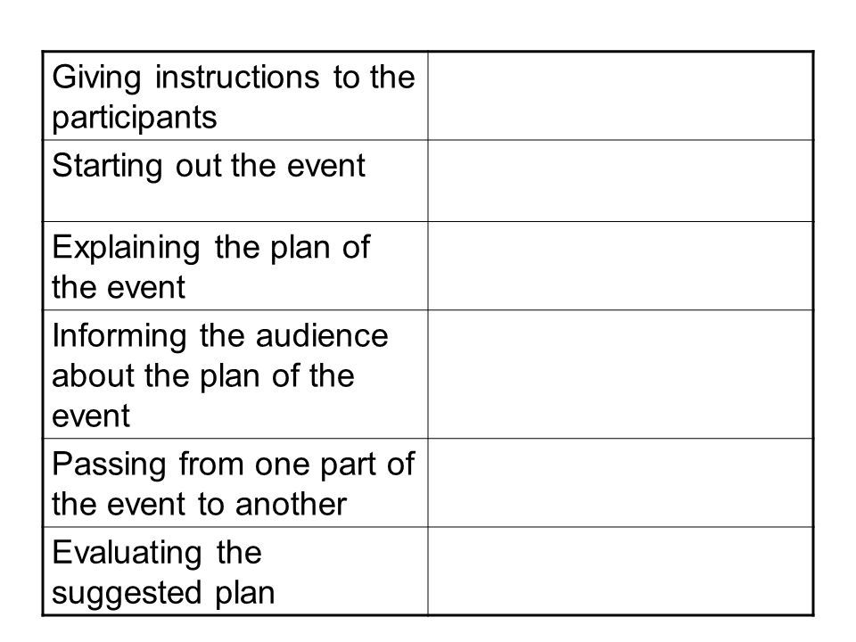 Giving instructions to the participants Starting out the event Explaining the plan of the event Informing the audience about the plan of the event Passing from one part of the event to another Evaluating the suggested plan