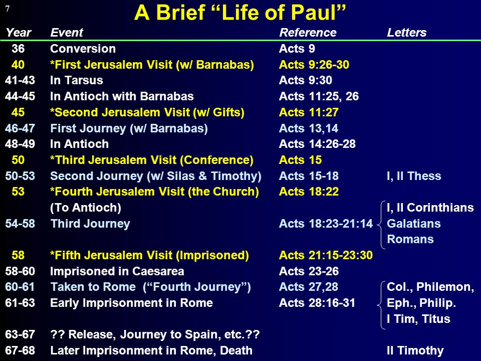 7 A Brief Life of Paul YearEventReferenceLetters 36ConversionActs 9 40*First Jerusalem Visit (w/ Barnabas)Acts 9:26-30 41-43In TarsusActs 9:30 44-45In Antioch with BarnabasActs 11:25, 26 45*Second Jerusalem Visit (w/ Gifts)Acts 11:27 46-47First Journey (w/ Barnabas)Acts 13,14 48-49In AntiochActs 14:26-28 50*Third Jerusalem Visit (Conference)Acts 15 50-53Second Journey (w/ Silas & Timothy)Acts 15-18I, II Thess 53*Fourth Jerusalem Visit (the Church)Acts 18:22 (To Antioch)I, II Corinthians 54-58Third JourneyActs 18:23-21:14Galatians Romans 58*Fifth Jerusalem Visit (Imprisoned)Acts 21:15-23:30 58-60Imprisoned in CaesareaActs 23-26 60-61Taken to Rome ( Fourth Journey )Acts 27,28Col., Philemon, 61-63Early Imprisonment in RomeActs 28:16-31Eph., Philip.