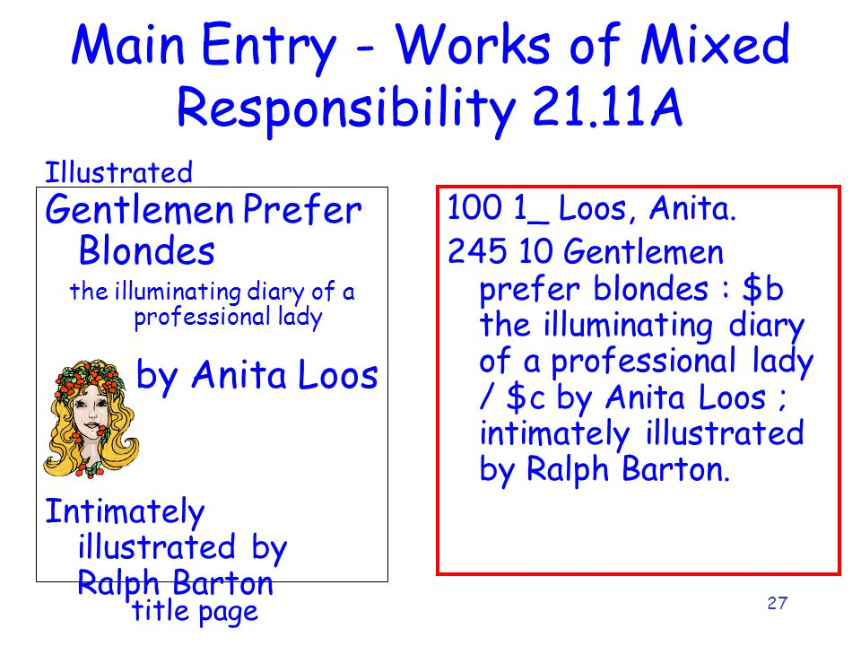 27 Main Entry - Works of Mixed Responsibility 21.11A Gentlemen Prefer Blondes the illuminating diary of a professional lady by Anita Loos Intimately illustrated by Ralph Barton 100 1_ Loos, Anita.