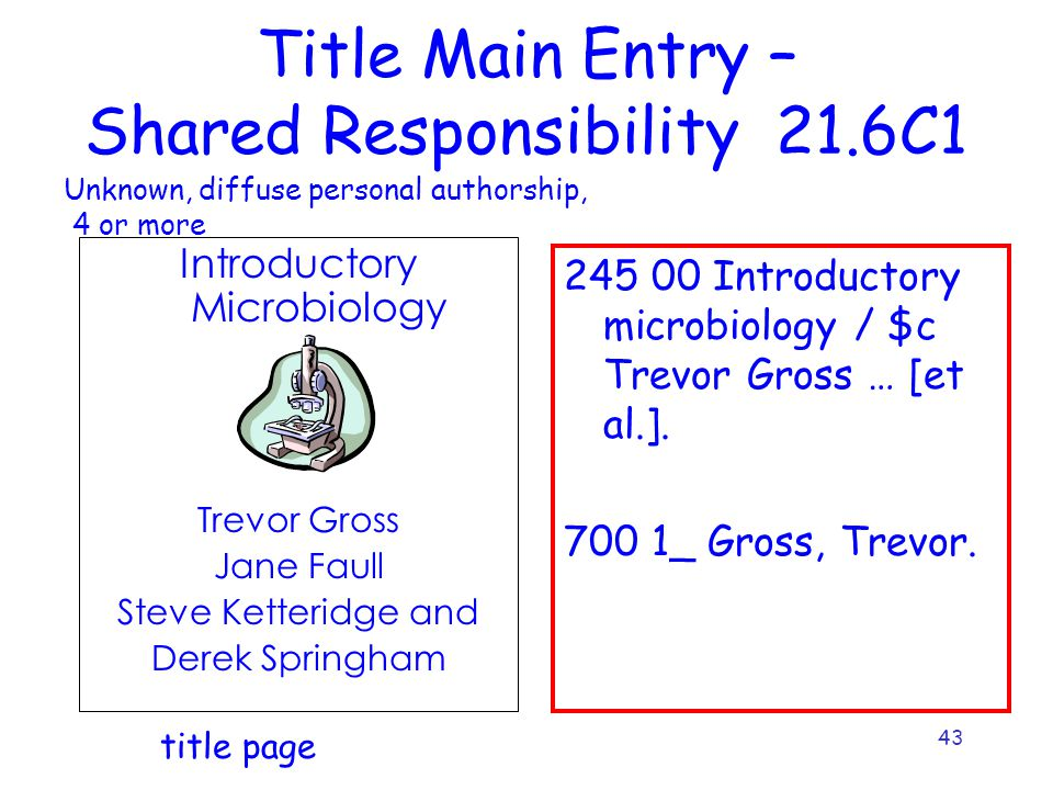43 Title Main Entry – Shared Responsibility 21.6C1 Introductory Microbiology Trevor Gross Jane Faull Steve Ketteridge and Derek Springham Introductory microbiology / $c Trevor Gross … [et al.].