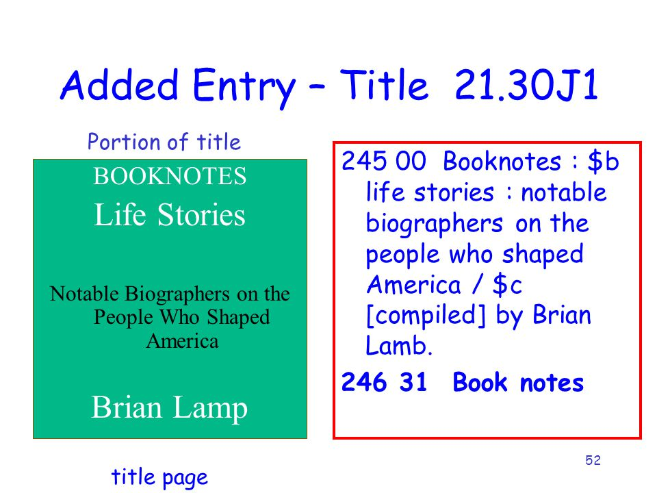 52 Added Entry – Title 21.30J1 BOOKNOTES Life Stories Notable Biographers on the People Who Shaped America Brian Lamp Booknotes : $b life stories : notable biographers on the people who shaped America / $c [compiled] by Brian Lamb.