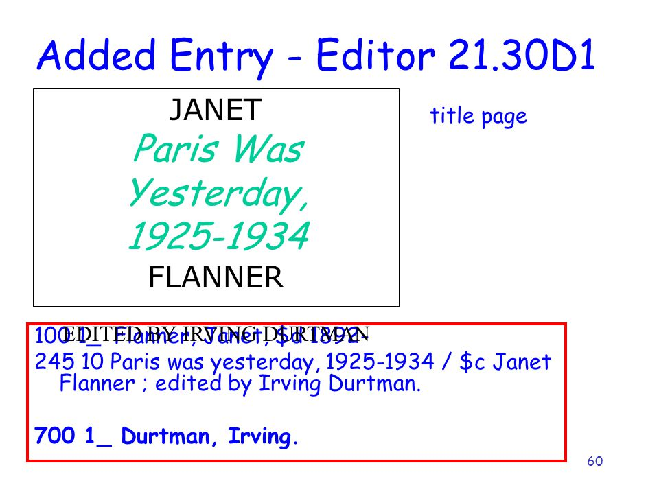 60 Added Entry - Editor 21.30D _ Flanner, Janet, $d Paris was yesterday, / $c Janet Flanner ; edited by Irving Durtman.