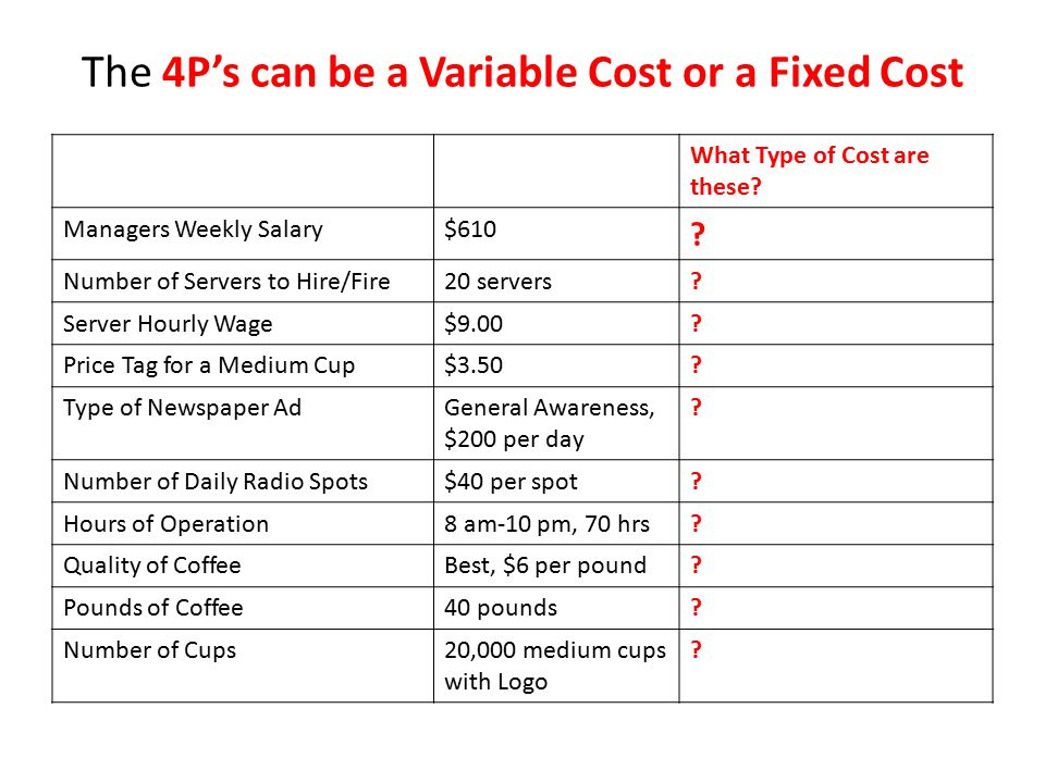 The 4P's can be a Variable Cost or a Fixed Cost What Type of Cost are these.