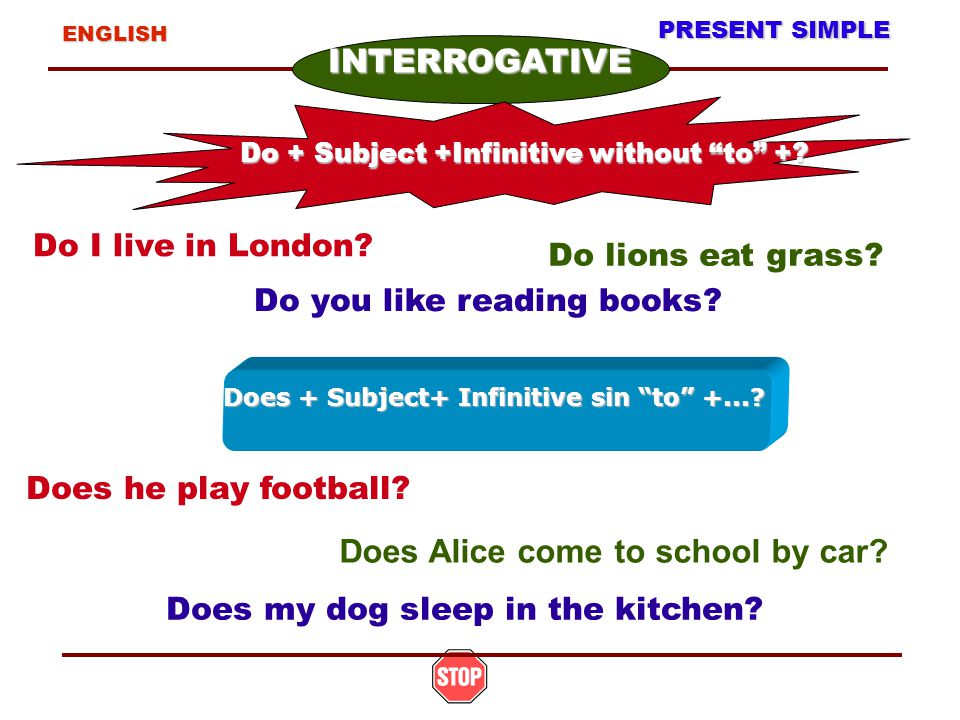 ENGLISH PRESENT SIMPLE NEGATIVE Suject+ don t + Infinitive without to I don t live in London.