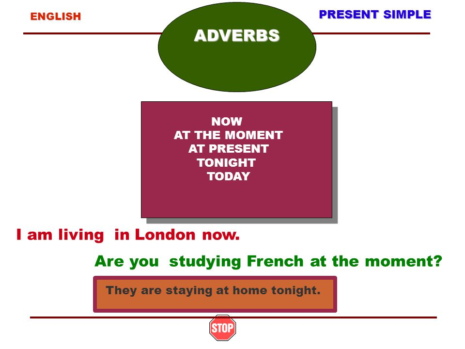 ENGLISH INTERROGATIVE TO BE +Subject + ING . Am I living in London.