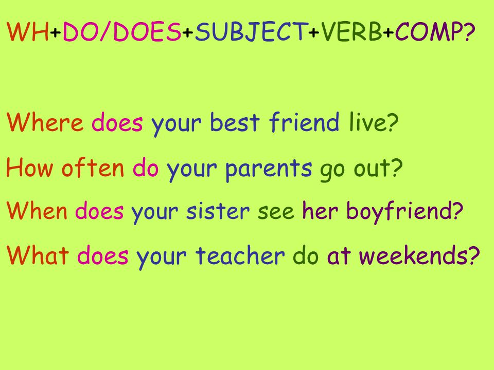 WH+DO/DOES+SUBJECT+VERB+COMP. Where does your best friend live.