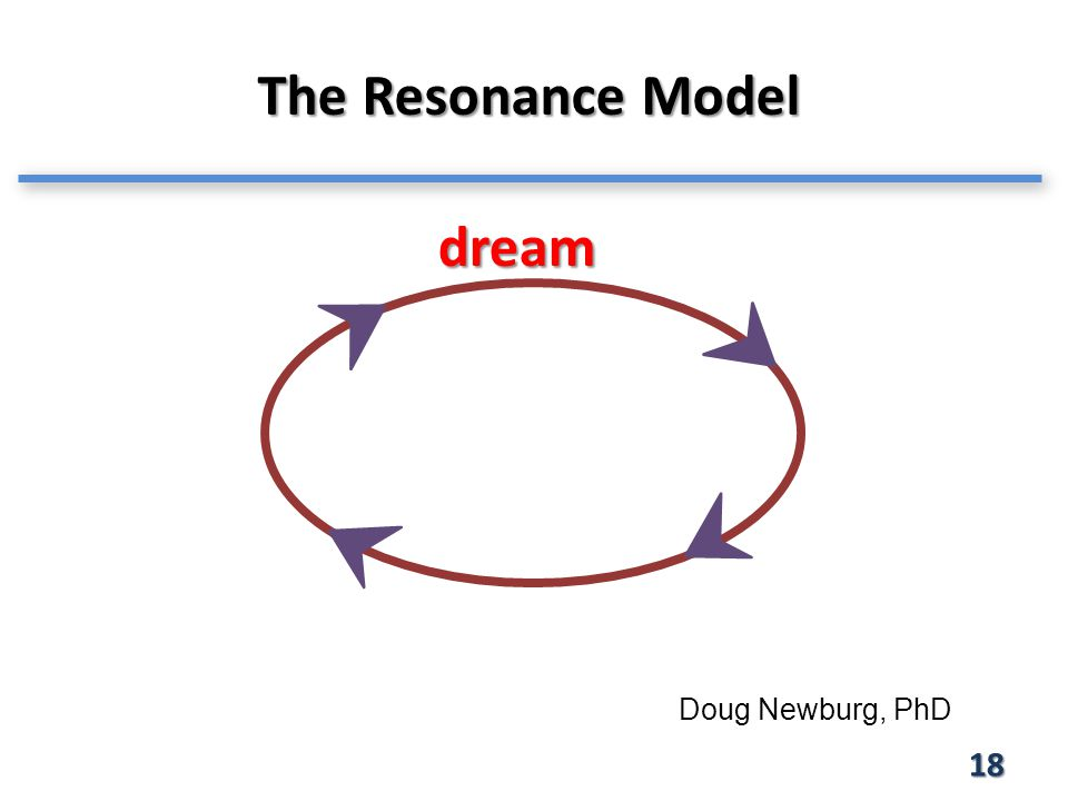 18 dream The Resonance Model Doug Newburg, PhD
