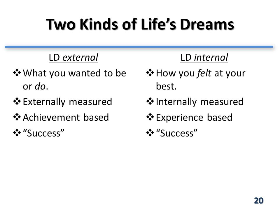 Two Kinds of Life's Dreams 20 LD external  What you wanted to be or do.