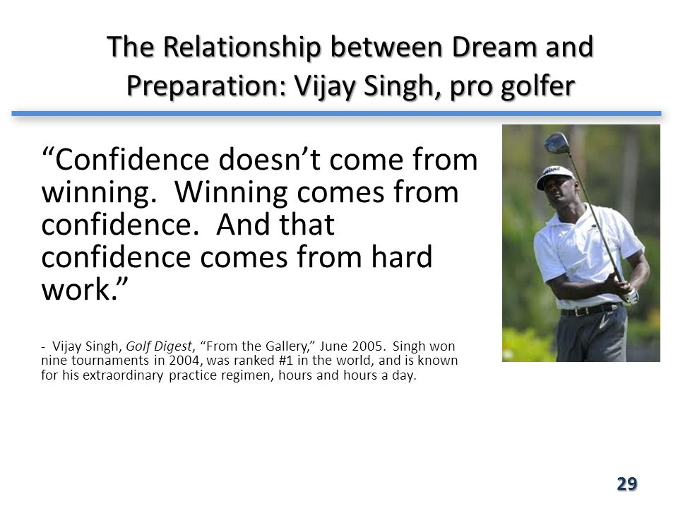 The Relationship between Dream and Preparation: Vijay Singh, pro golfer 29 Confidence doesn't come from winning.