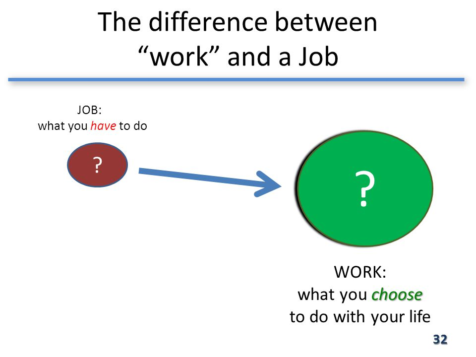 The difference between work and a Job 32 . .