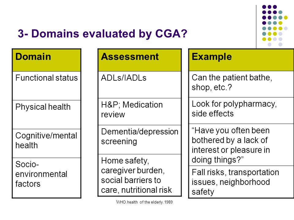 ًWHO.health of the elderly.1989 3- Domains evaluated by CGA.
