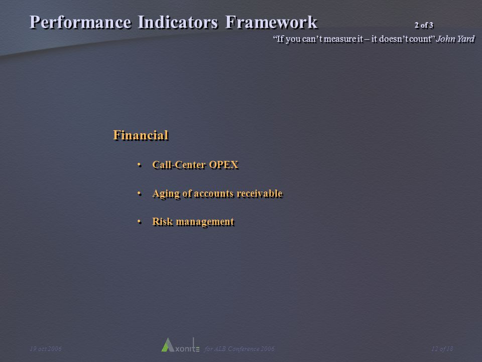 for ALB Conference 200619 oct 200612 of 18 Performance Indicators Framework 2 of 3 Financial Call-Center OPEX Aging of accounts receivable Risk management Financial Call-Center OPEX Aging of accounts receivable Risk management If you can't measure it – it doesn't count John Yard