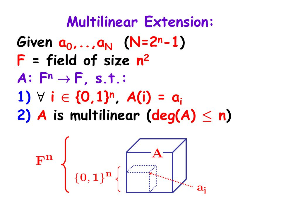 Multilinear Extension: Given a 0,..,a N (N=2 n -1) F = field of size n 2 A: F n .