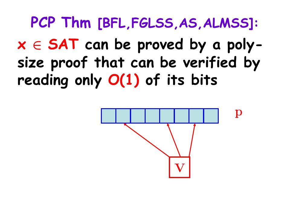 PCP Thm [BFL,FGLSS,AS,ALMSS]: x 2 SAT can be proved by a poly- size proof that can be verified by reading only O(1) of its bits