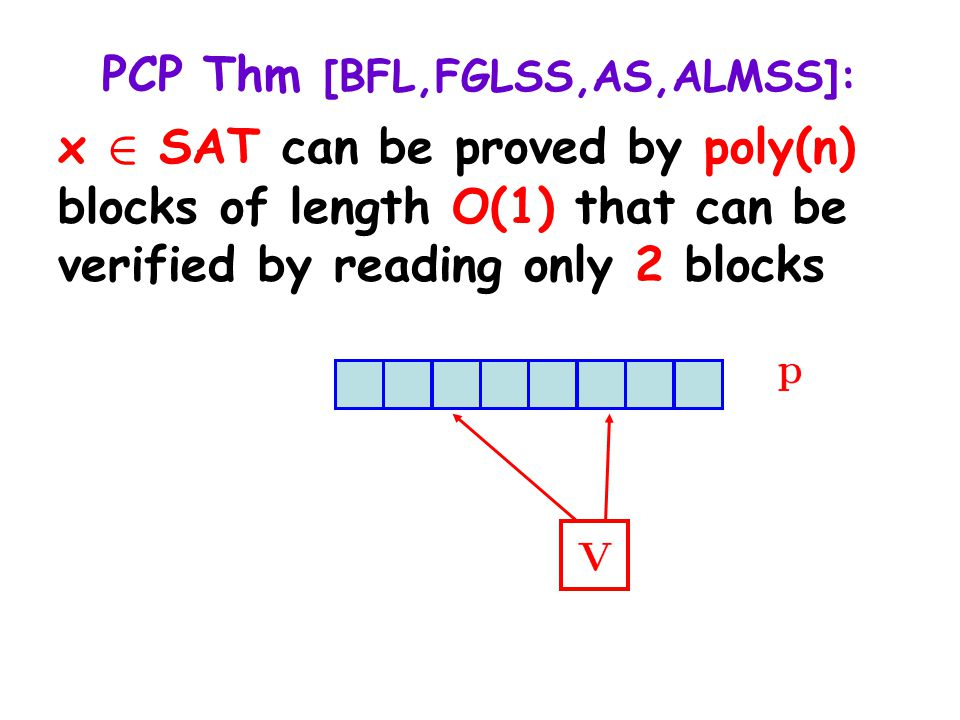 PCP Thm [BFL,FGLSS,AS,ALMSS]: x 2 SAT can be proved by poly(n) blocks of length O(1) that can be verified by reading only 2 blocks