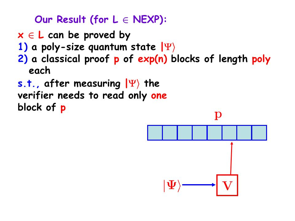 Our Result (for L 2 NEXP): x 2 L can be proved by 1) a poly-size quantum state |  i 2) a classical proof p of exp(n) blocks of length poly each s.t., after measuring |  i the verifier needs to read only one block of p