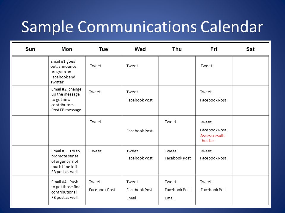 Sample Communications Calendar Email #1 goes out, announce program on Facebook and Twitter Tweet Email #2, change up the message to get new contributors.