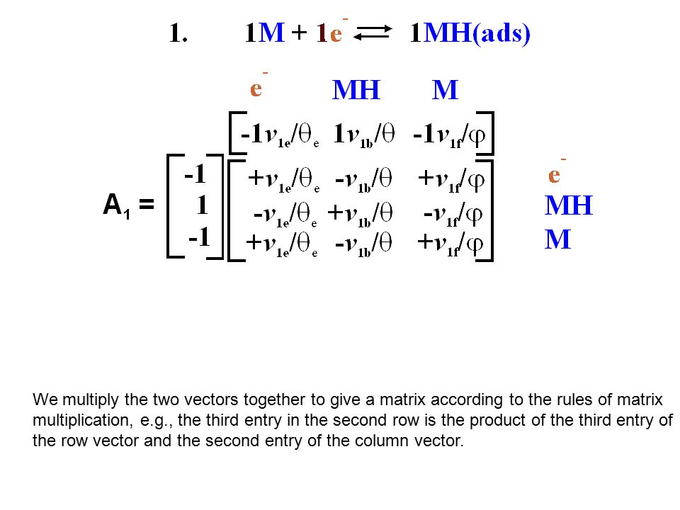 We multiply the two vectors together to give a matrix according to the rules of matrix multiplication, e.g., the third entry in the second row is the product of the third entry of the row vector and the second entry of the column vector.