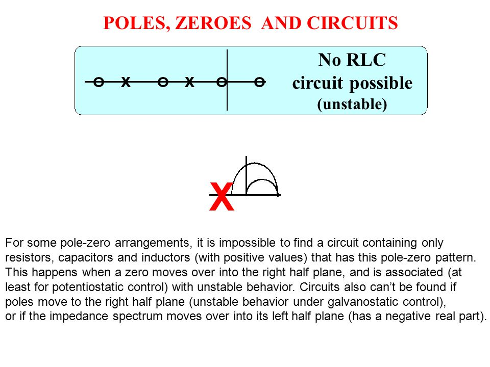 POLES, ZEROES AND CIRCUITS For some pole-zero arrangements, it is impossible to find a circuit containing only resistors, capacitors and inductors (with positive values) that has this pole-zero pattern.