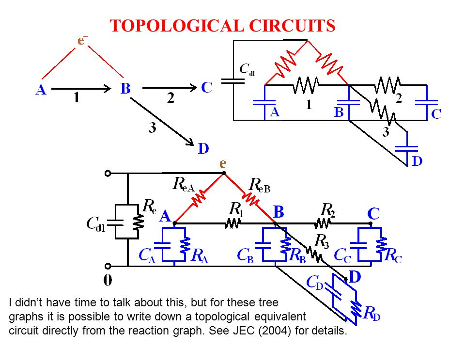 TOPOLOGICAL CIRCUITS I didn't have time to talk about this, but for these tree graphs it is possible to write down a topological equivalent circuit directly from the reaction graph.