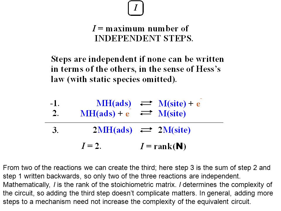 From two of the reactions we can create the third; here step 3 is the sum of step 2 and step 1 written backwards, so only two of the three reactions are independent.