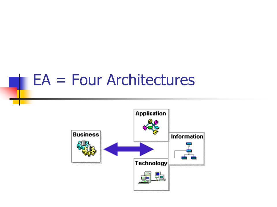 EA = Four Architectures