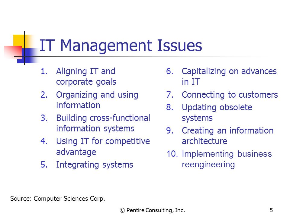 © Pentire Consulting, Inc.5 IT Management Issues 1.Aligning IT and corporate goals 2.Organizing and using information 3.Building cross-functional information systems 4.Using IT for competitive advantage 5.Integrating systems 6.Capitalizing on advances in IT 7.Connecting to customers 8.Updating obsolete systems 9.Creating an information architecture 10.Implementing business reengineering Source: Computer Sciences Corp.
