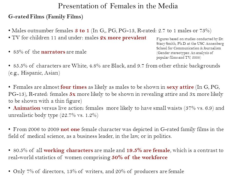 G-rated Films (Family Films) Males outnumber females 3 to 1 (In G,, PG, PG-13, R-rated: 2.7 to 1 males or 73%) TV for children 11 and under: males 2x more prevalent 83% of the narrators are male 85.5% of characters are White, 4.8% are Black, and 9.7 from other ethnic backgrounds (e.g., Hispanic, Asian) Females are almost four times as likely as males to be shown in sexy attire (In G, PG, PG-13), R-rated: females 5x more likely to be shown in revealing attire and 3x more likely to be shown with a thin figure) Animation versus live action: females more likely to have small waists (37% vs.